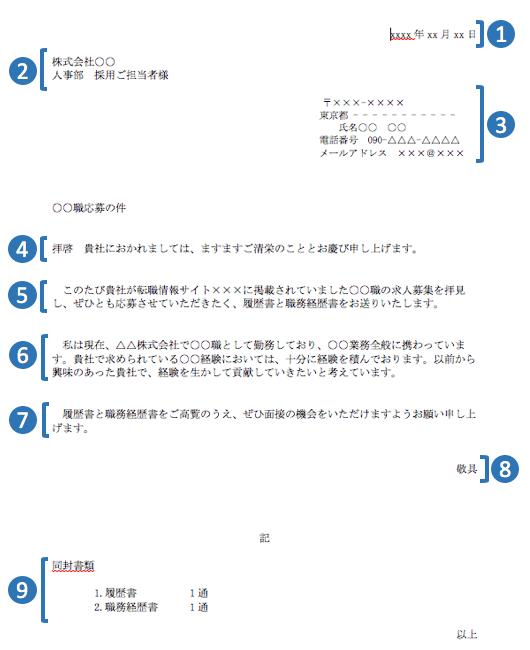 送付状の構成と各項目での注意点