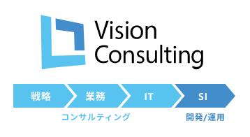 ビジョン・コンサルティング サービス