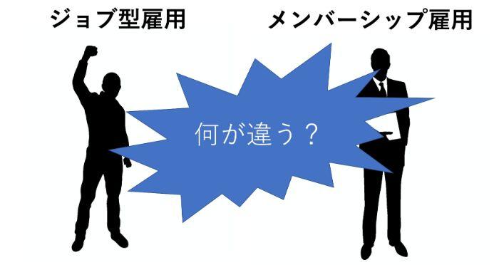 ジョブ型雇用の定義とは?【メリットや導入している企業の例など】